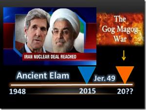 timeline iran
