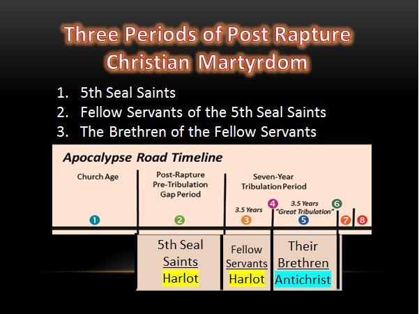 martyr timeline