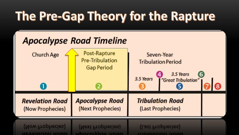 pre gap