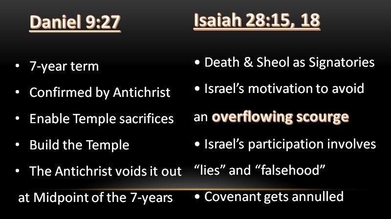dan 9 isaiah 28