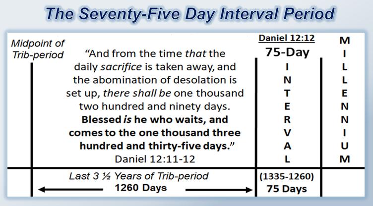 75 day verse